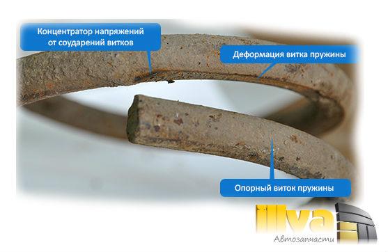 Деформация пружины и коррозия от соударений витков