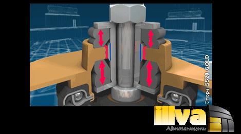 Двухслойный демпфер в опорах стоек SS20 позволяет избежать изгибов порывов истираний