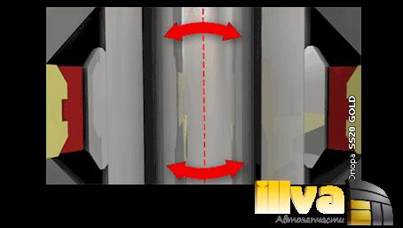 Полиуретан позволяет добиться минимального смещения достаточного для нормальной работы подвески Макферсон