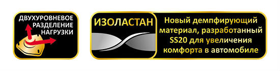 Изоластан позволяет существенно улучшить характеристики демпфера и опоры стойки.
