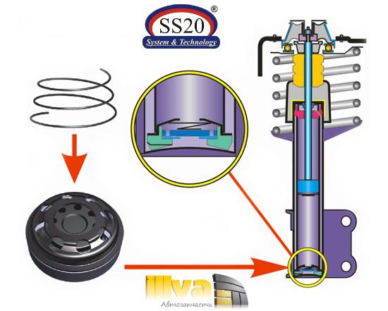 Пружинка коническая SS20 размещение в амортизаторе