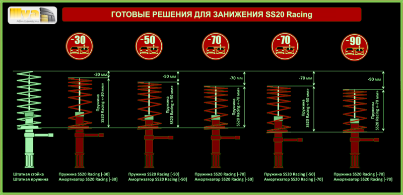 Амортизаторы передней подвески ss20 racing