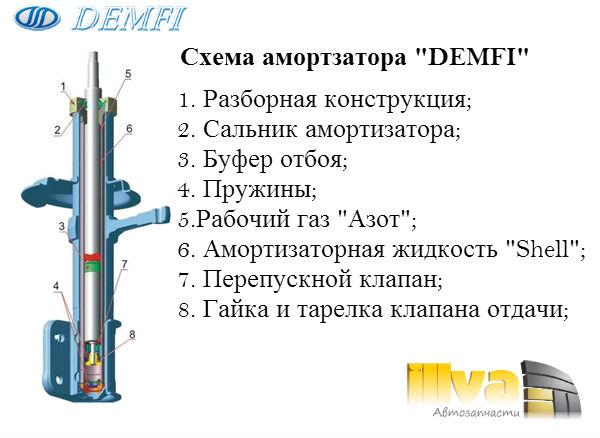 Схема амортизатора DEMFI