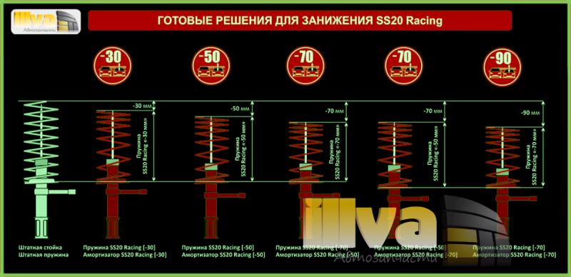 Лямбда зонд ваз 2110