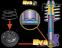 Коническая пружинка для нижнего клапана сжатия амортизаторных стоек, SS20, для ВАЗ 2108 2109 2110 2111 2112 (1шт.) (SS20.66.01.001) SS86101 1